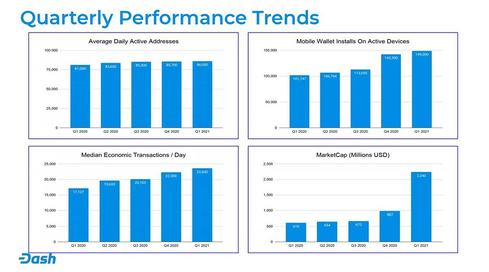 Quarterly Performance Trends 2021 Q1.JPG