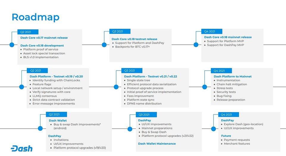 Roadmap 2021 Q1.JPG