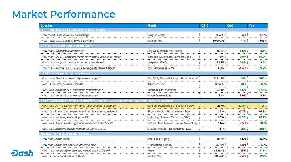 q2 market performance.JPG