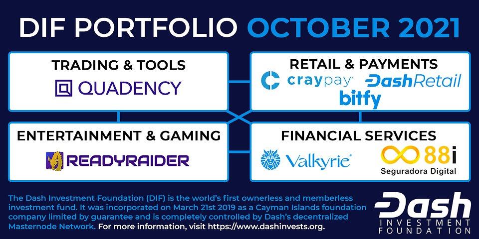 The Dash Investment Foundation (DIF) Growing Investment Portfolio