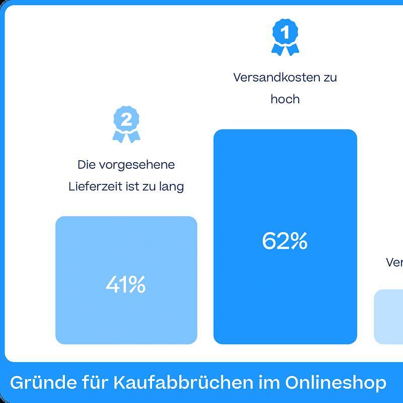 Gründe für Kaufabbrüchen im Onlineshop.png