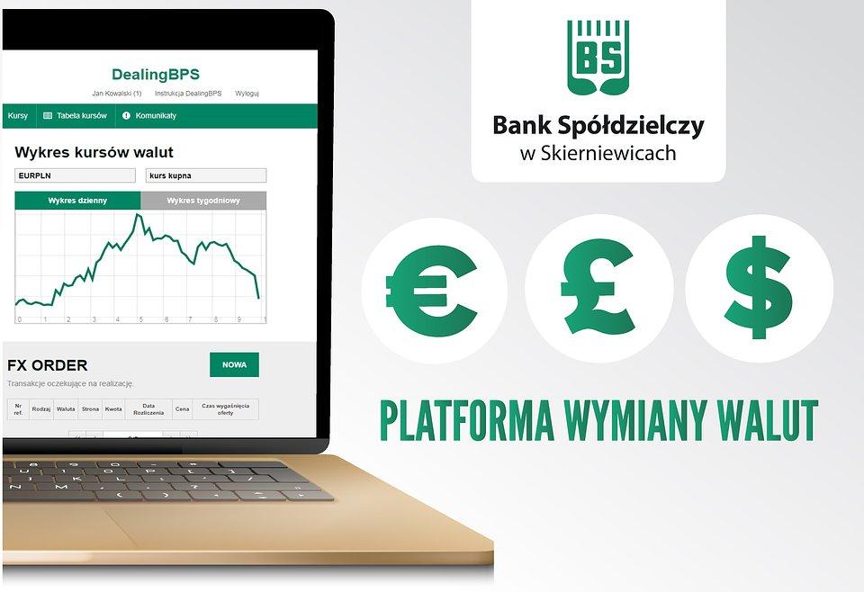 platforma wymiany walut Skierniewice.jpg