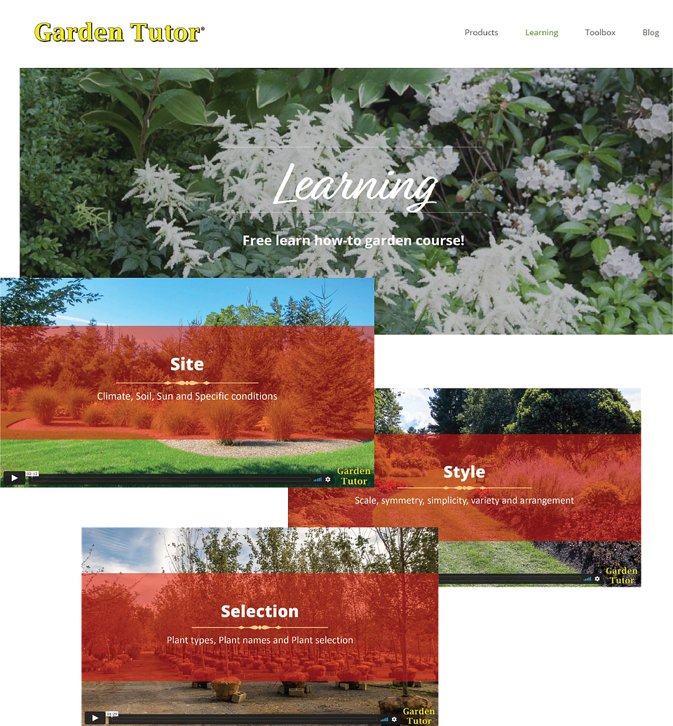 A single, simple source that provides the fundamentals of gardening all in one place.