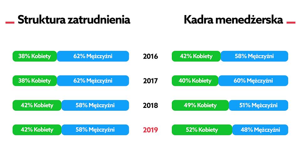 zestawienie-2019.png