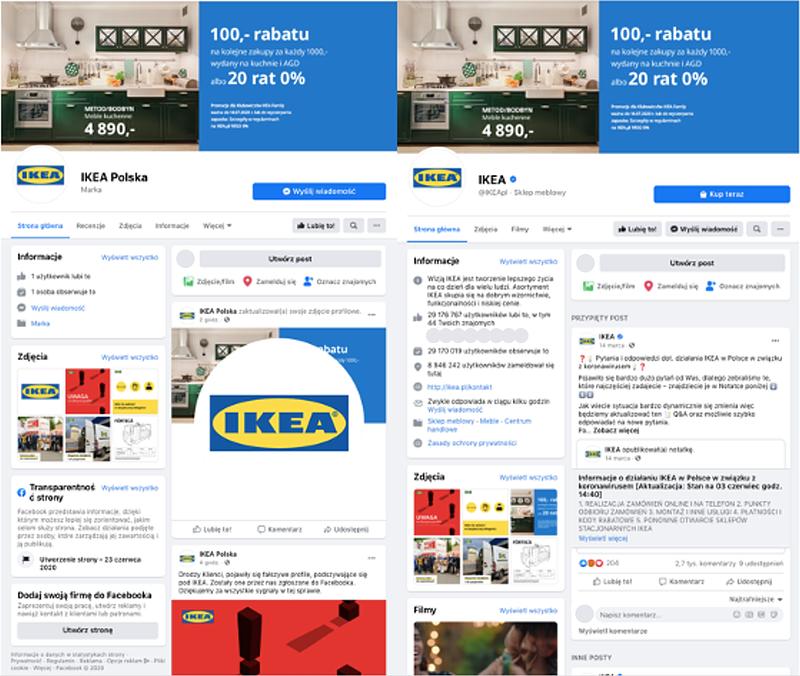 IKEA_dane.png