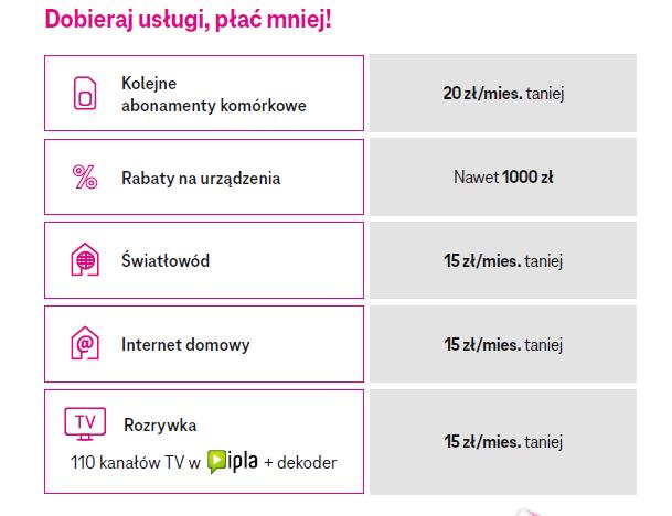 korzysci-dla-domu_podsumowanie.png