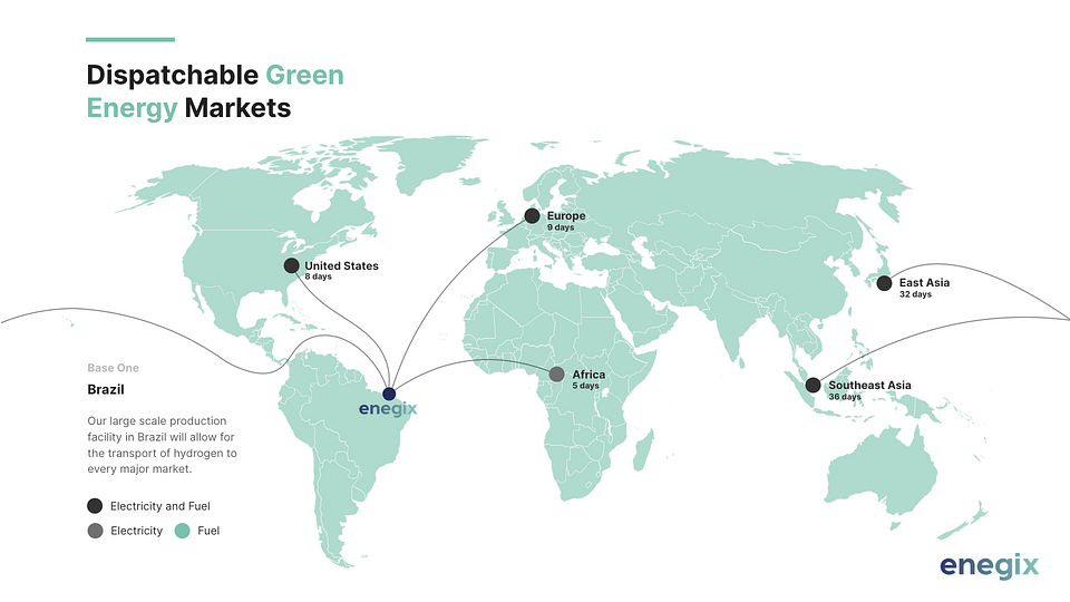 Enegix Base One Green Energy Markets