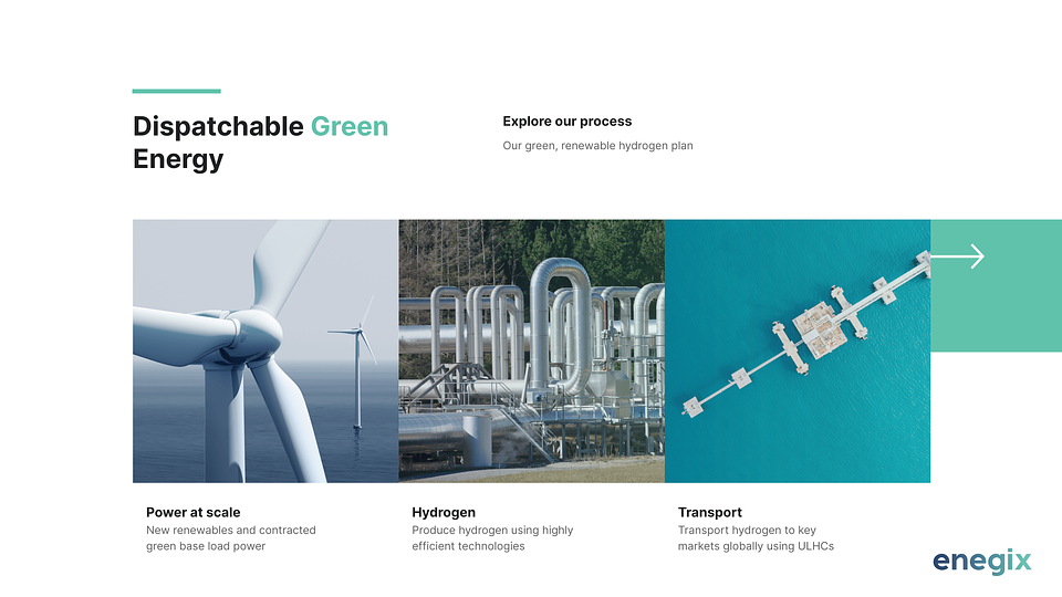 Dispatchable Green Energy Model.png