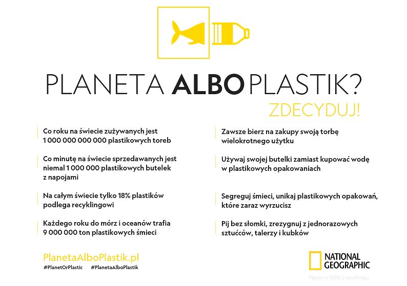 Planeta Albo Plastik fakty.png