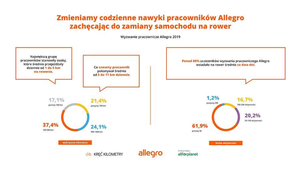infografika_wyzwanie_pracownicze_1920x1080_pracownicy_04.jpg