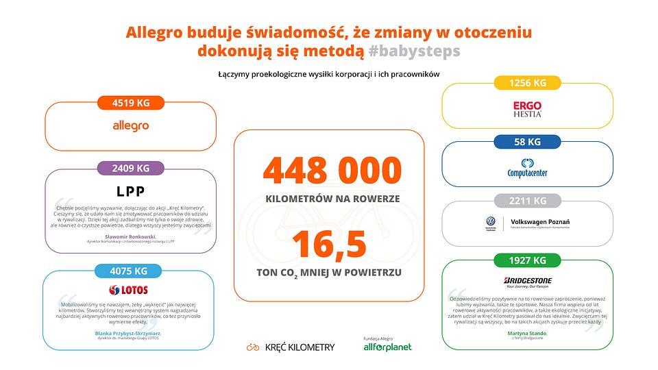 infografika_rywalizacja-firm_1920x1080_babysteps_02.jpg