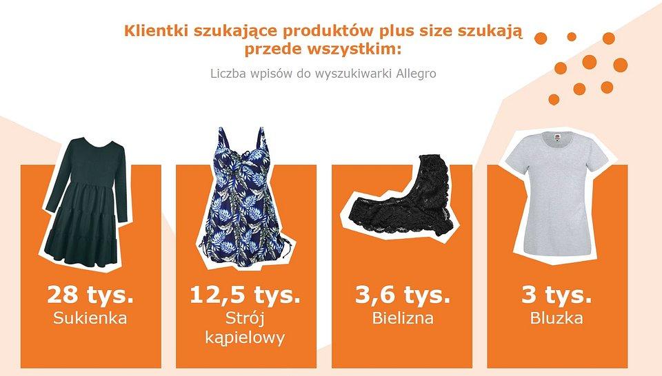 plus size.jpg