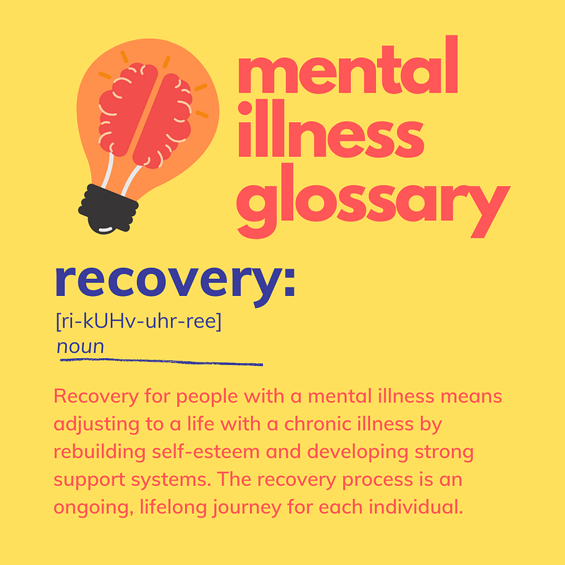 look again recovery_ (1).png