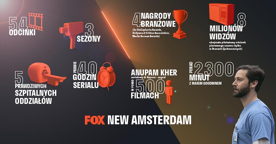 FOX_New Amsterdam_infografika-01.png
