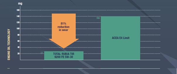 2021.07.12 -02- Jak zwiększyć żywotność silnika w samochodzie ciężarowym.png