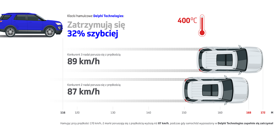 2019.01.29 -03- Klocki hamulcowe Delphi Technologies.png