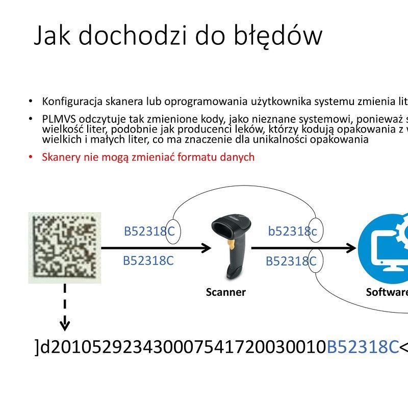 konfiguracja_skanerow_i_alerty_webinar2103-13.jpg