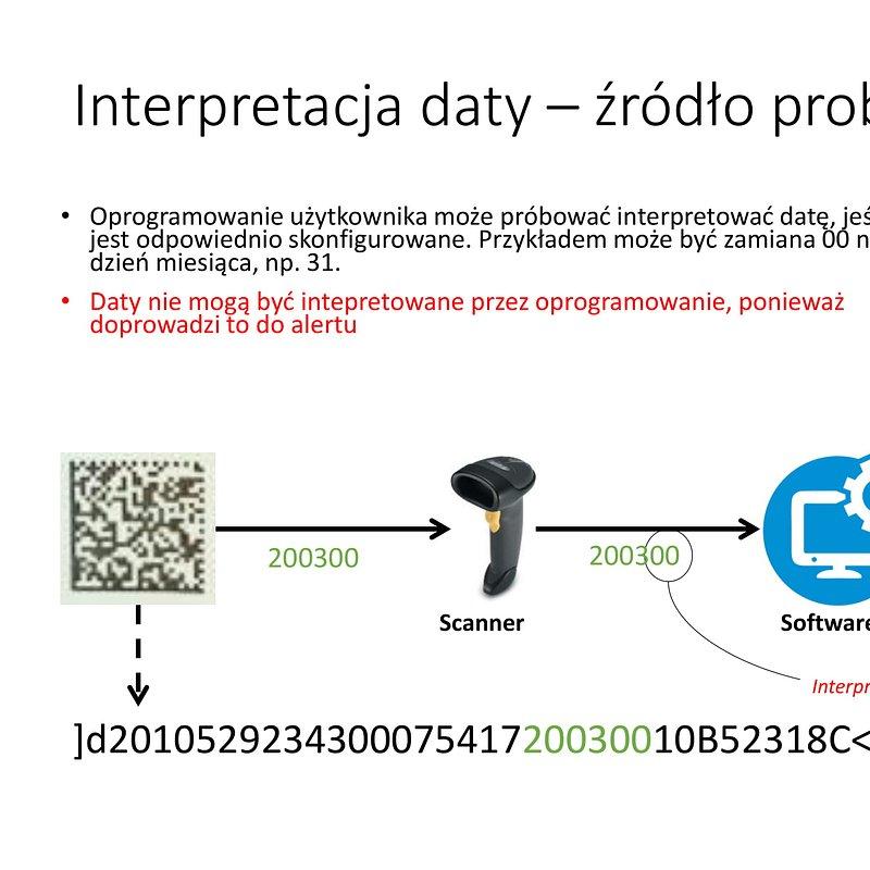 konfiguracja_skanerow_i_alerty_webinar2103-19.jpg