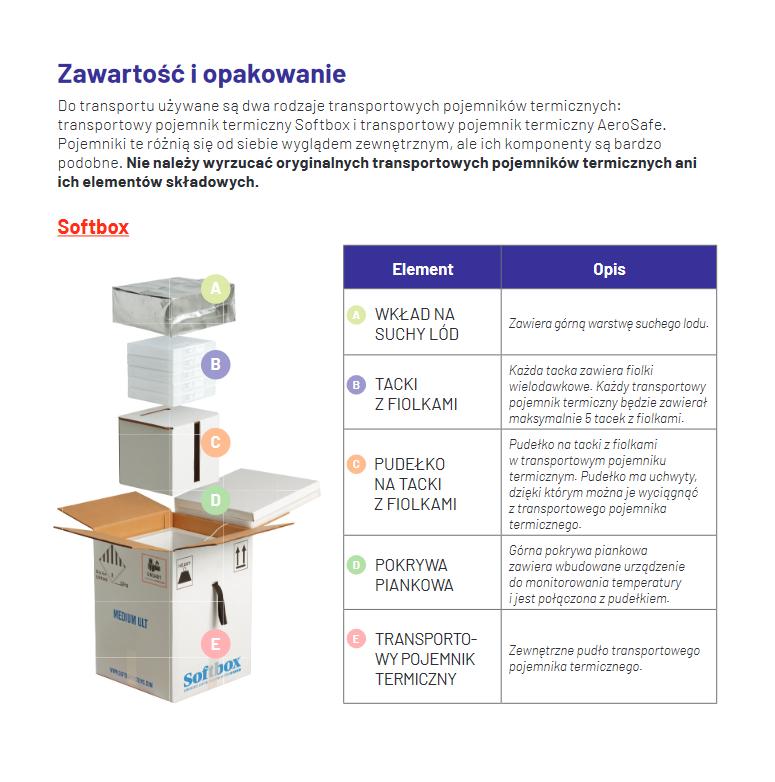 fot. Wytyczne dotyczące transportu i użytkowania szczepionki Comirnaty - fragment.