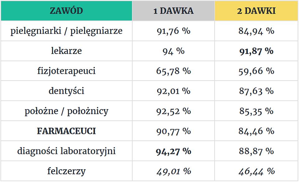 oprac. własne; dane: konkret24.tvn24.pl