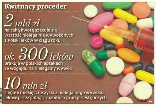 Źródło: Gazeta Prawna