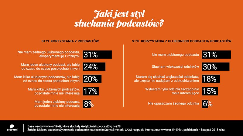 info_podcasty_1ok.jpg