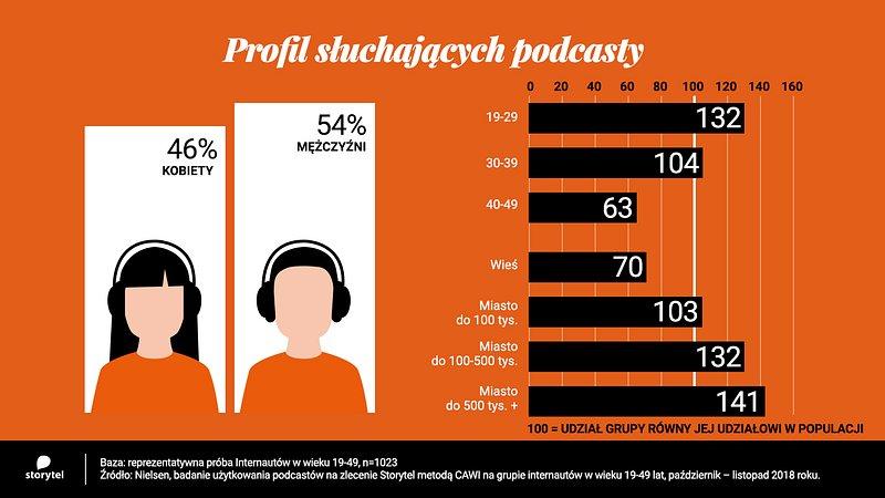 info_podcasty_6ok.jpg