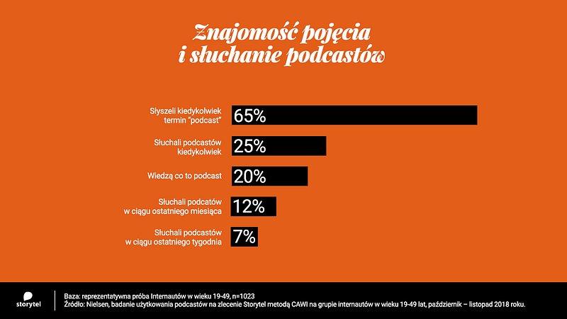 info_podcasty_7ok.jpg