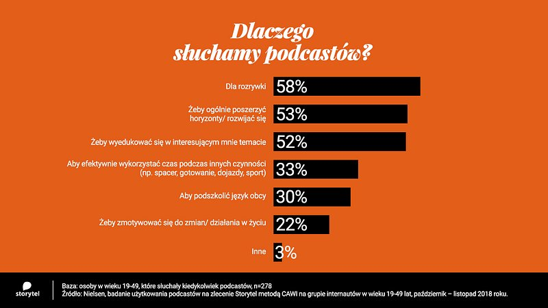 info_podcasty_3ok.jpg