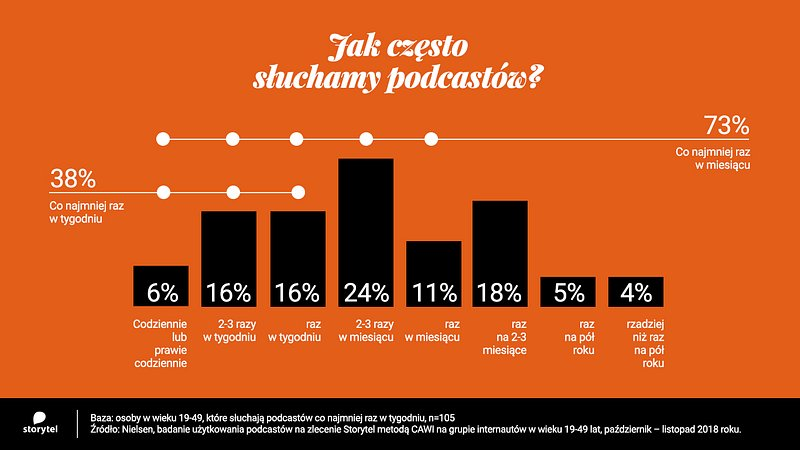info_podcasty_4ok.jpg