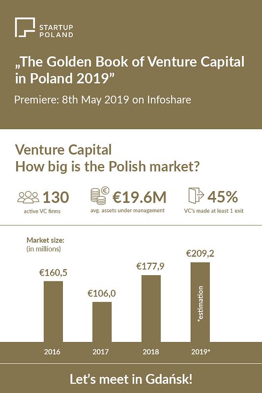 infografikaVC.png