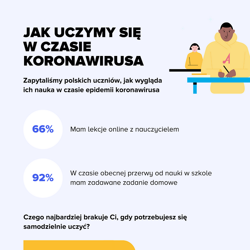 koronawirus-infografika-brainly-pl.png