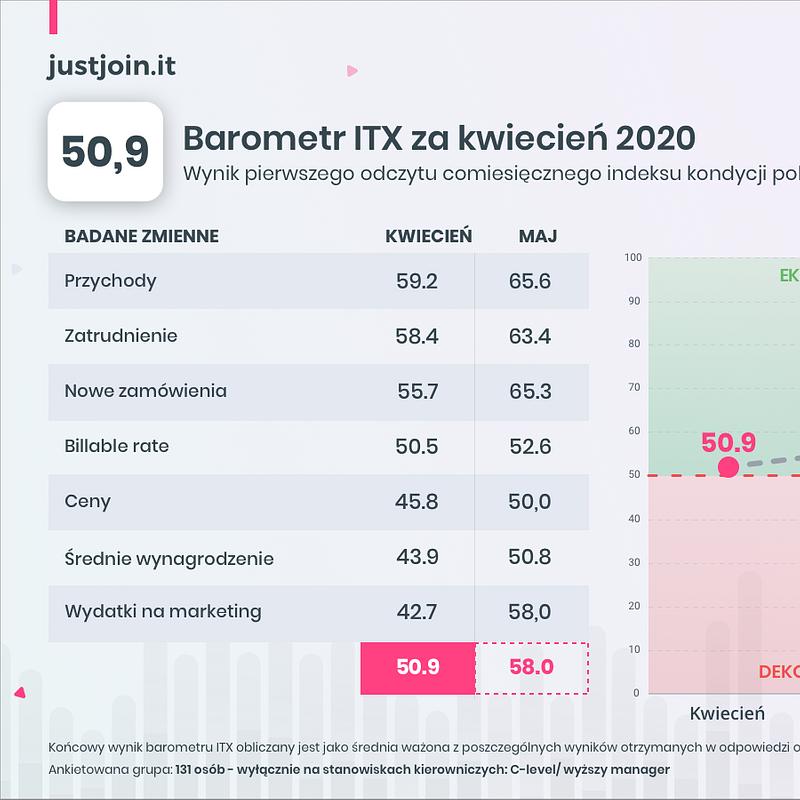 Baromertr Kwiecien 2020_light Copy (1).png