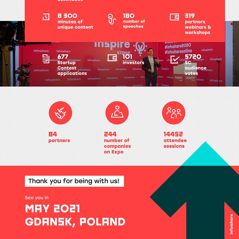 infoshare_infografika_2020.jpg
