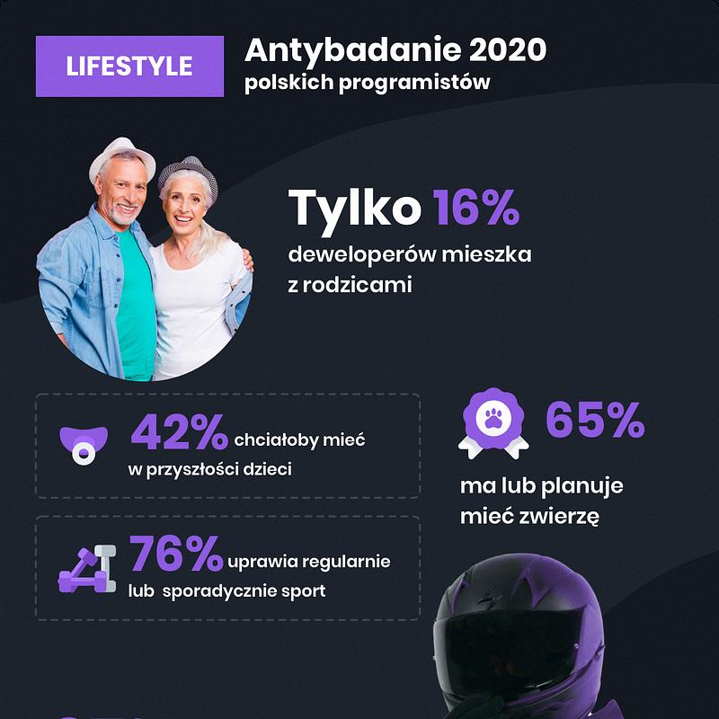 Infografika_Antybadanie_Lifestyle-2.png