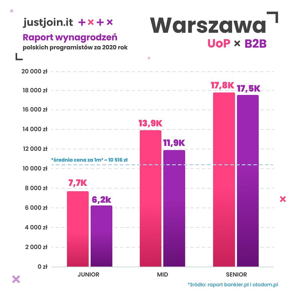 Warszawa.png