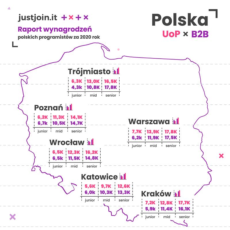 polskie miasta.png