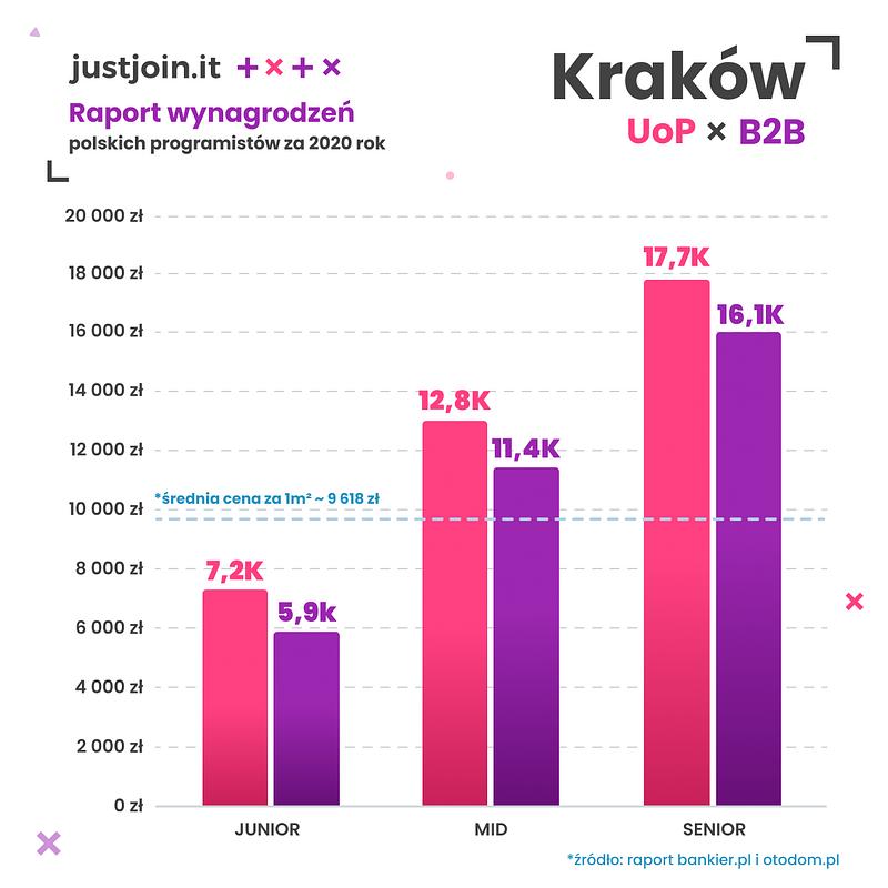 Kraków.png