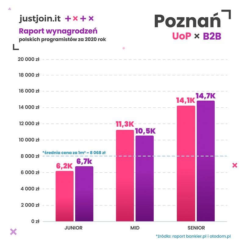 Poznań.png