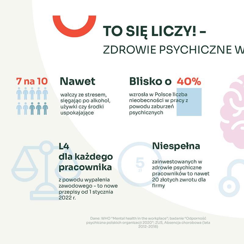 Zdrowie Psychiczne w Pracy — kopia.png