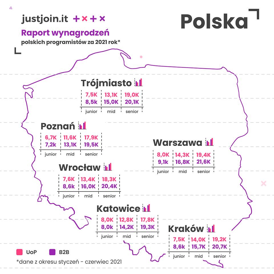 promka_polska.png
