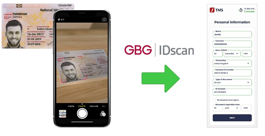 GBG ID Scan system in the heart of the verification process