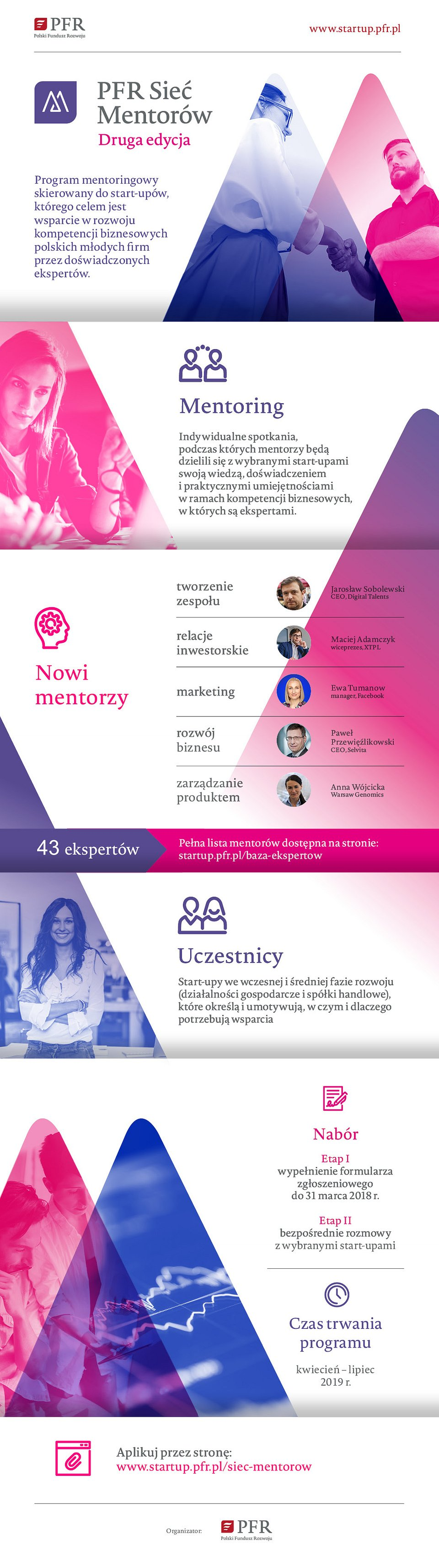 PFR Siec Mentorow infografika 20190226.jpg