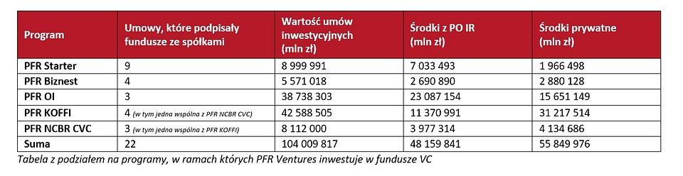 tabela  PFR V.jpg