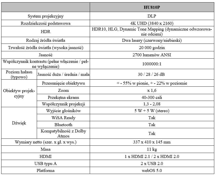 LG CineBeam 4K UHD Laser.png