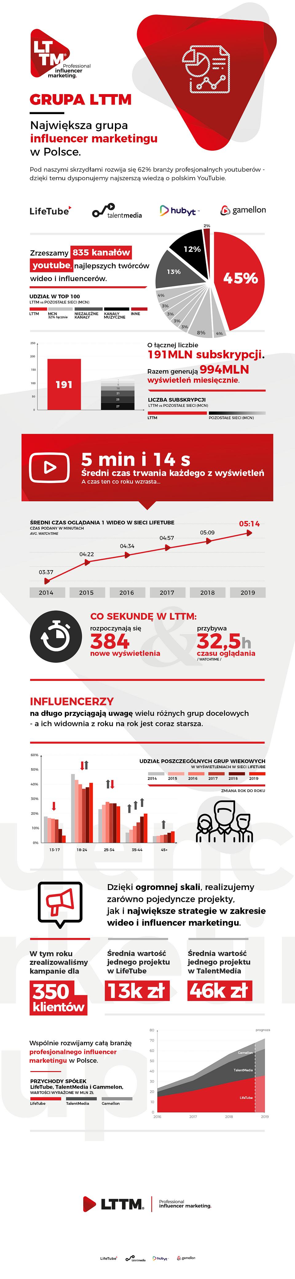 infografika_FINAL.png