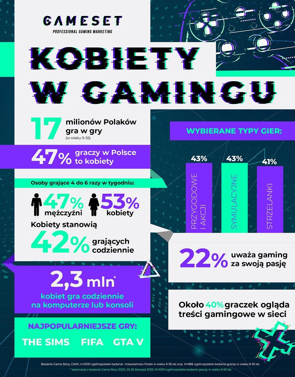 Infografika - Gameset.jpg