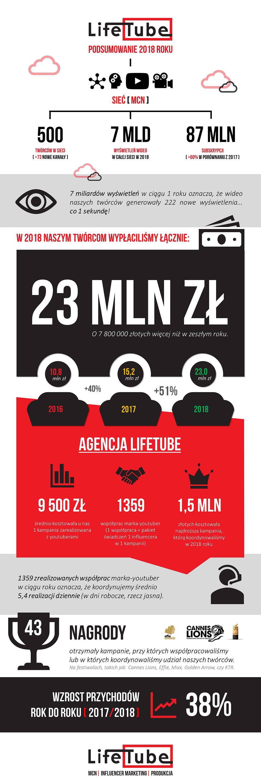infograf podsumowanie_większe3 (1).png