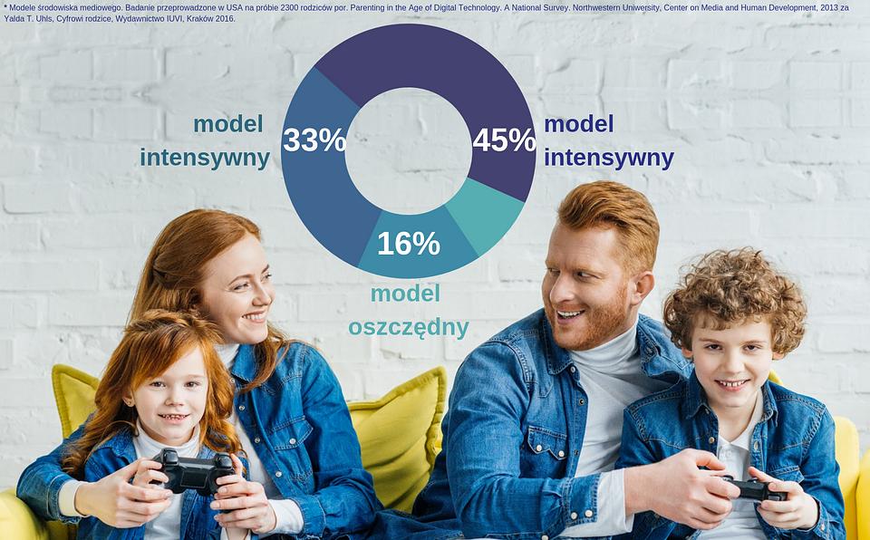 modelsrodmedialnego.png
