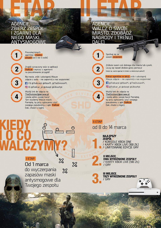 The Division 2 Ride_infografika.jpg
